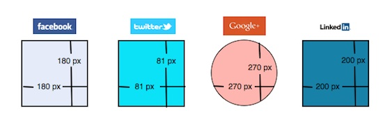 Social Media profile picture image size